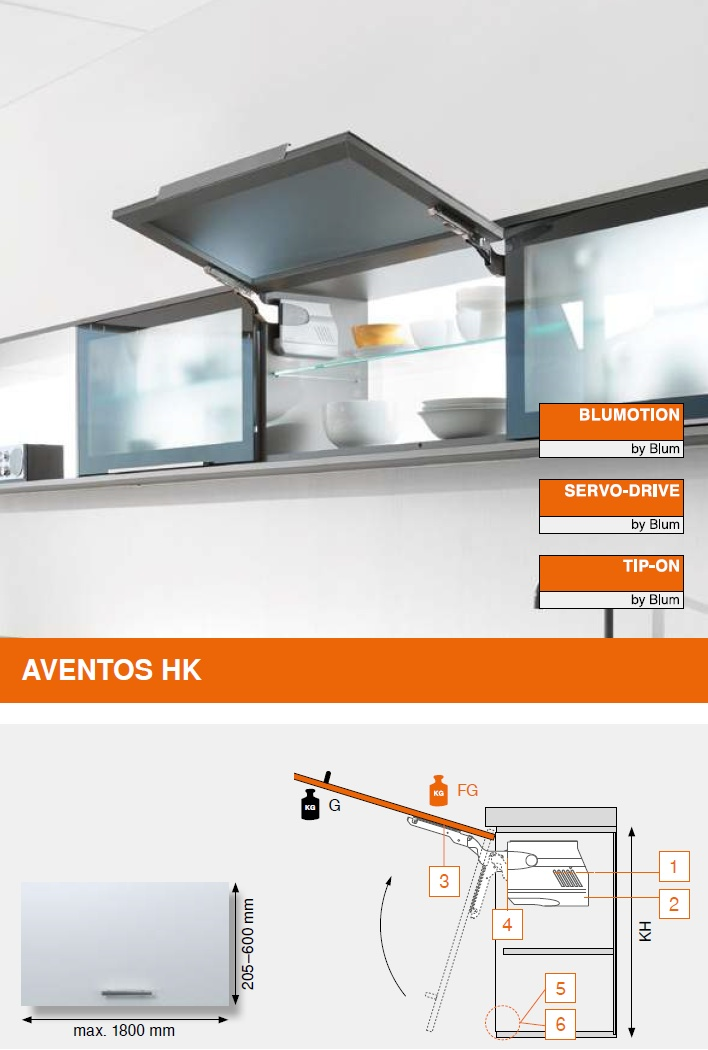 Blum Aventos HK sada, ukazatel výkonnosti 3200-9000, bílá krytka