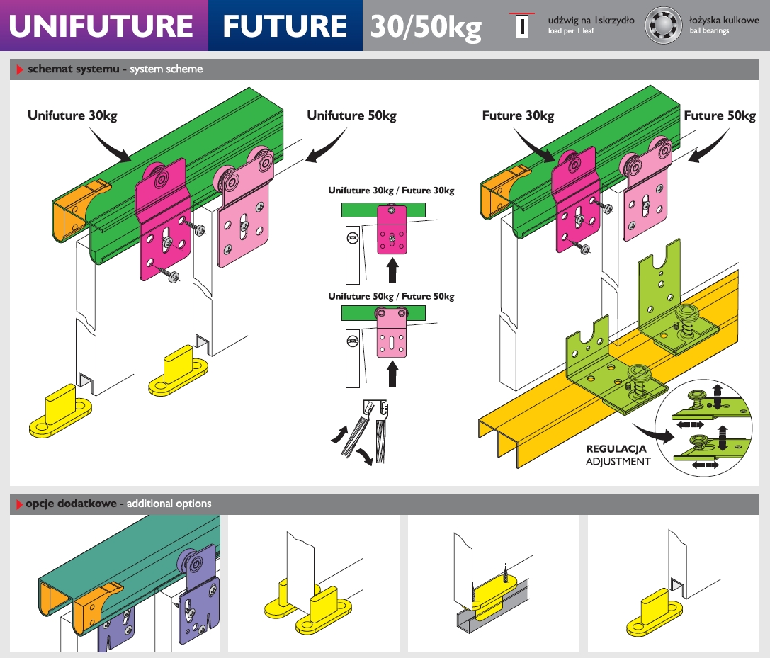 Schema Laguna  UNIFUTURE 50